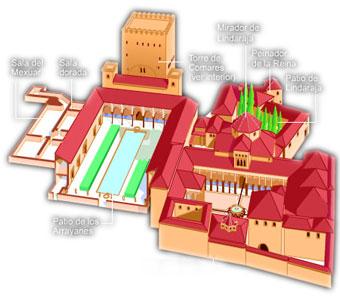 قصر الحمراء بالأندلس Piano_alhambra_granada_andalusia340
